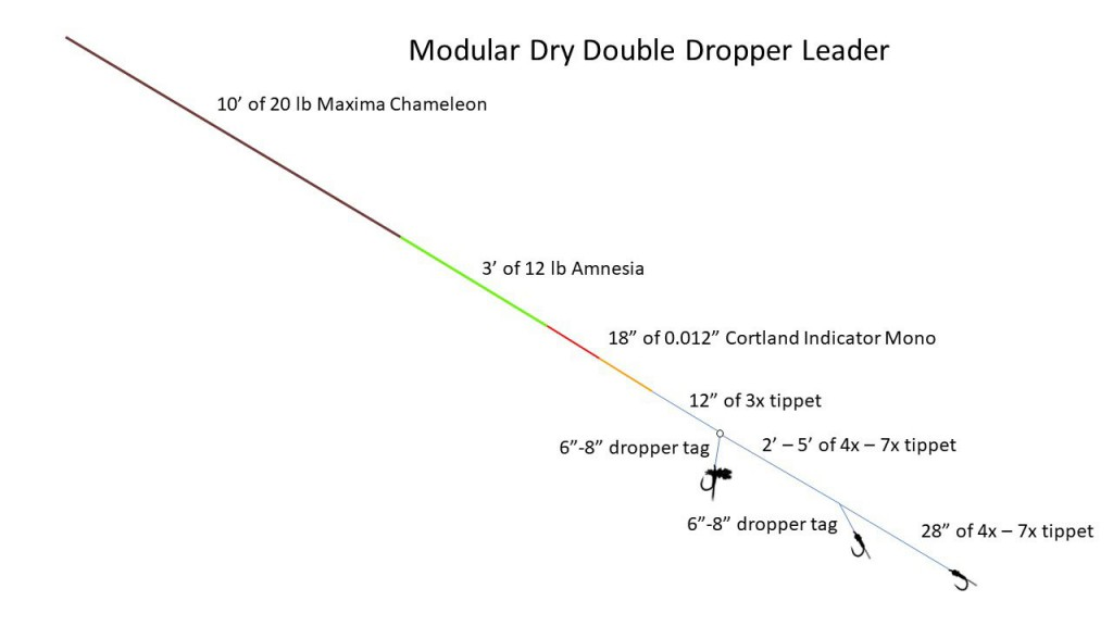 dry-double-dropper
