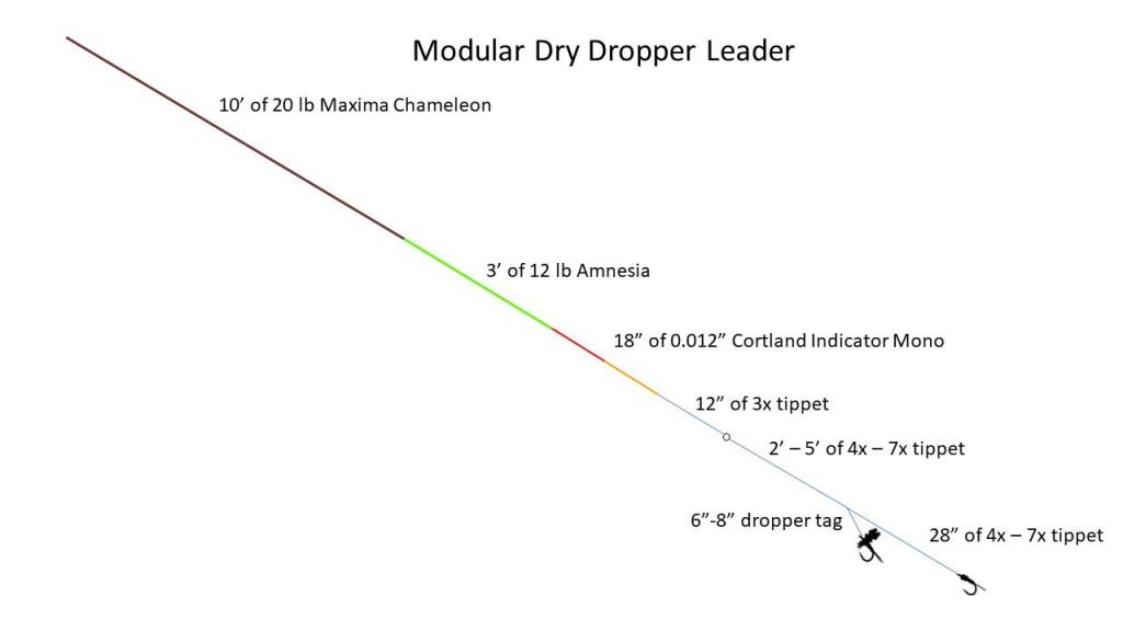 dry-dropper
